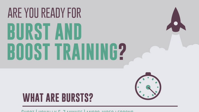 Are You Ready for Burst and Boost Training?