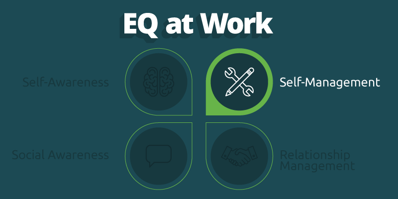 EQ at work self-management