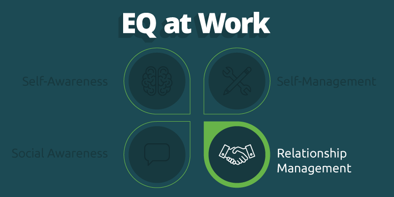 EQ at Work Relationship Management