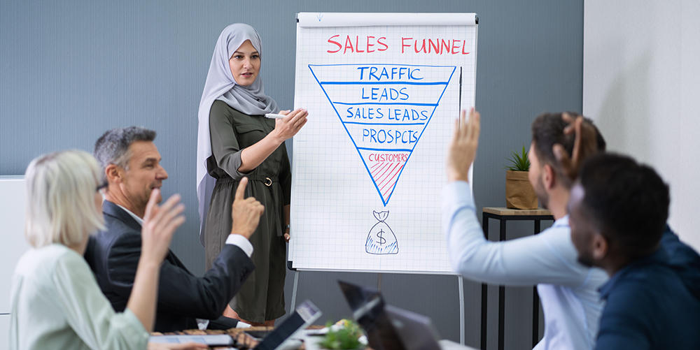Training to improve sales performance