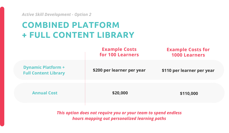 example pricing for skill development technology
